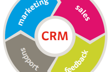 Com implementar un CRM i no morir en l'intent Copy
